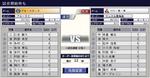 プロ野球チームを作ろうONLINE vsパワ・思・考 第2戦スターティングオーダー.jpg